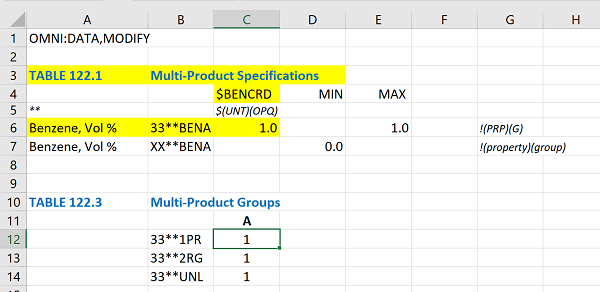 MultiProductSpecTables
